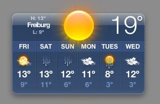 Frühlingstemperaturen